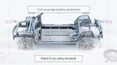 Smart baby SUV: la piattaforma per il futuro crossover è SEA di Geely