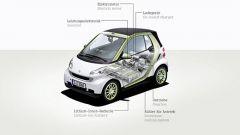 Smart fortwo Electric Drive live: atto finale - Immagine: 52