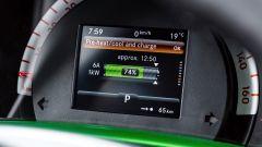 Smart fortwo Electric Drive 2017, ha una strumentazione specifica