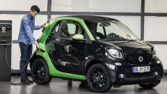 Smart Fortwo Electric Drive in ricarica