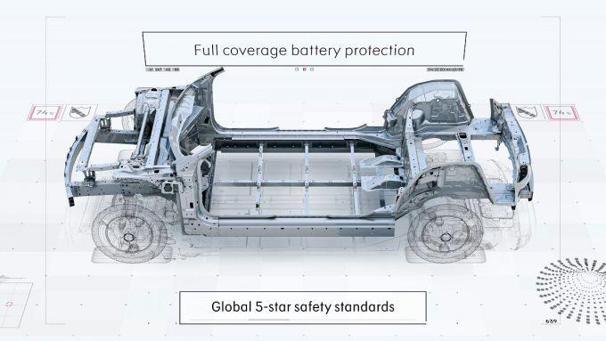 Smart: la piattaforma SEA di Geely ospiterà anche il baby SUV elettrico
