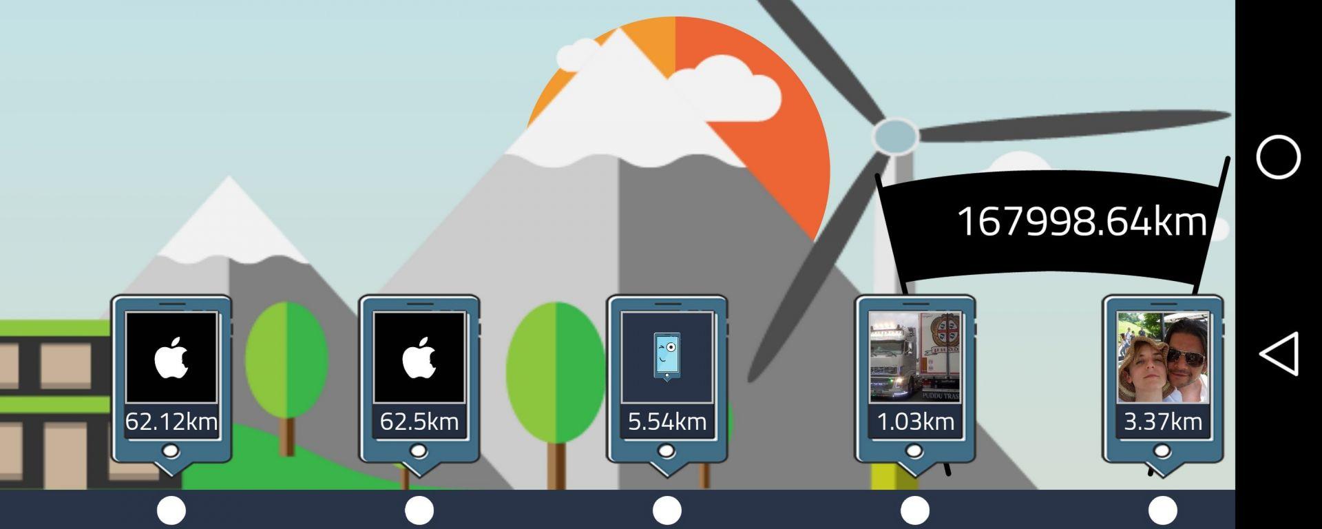 Smartphoners: il primo navigatore che ti premia se lo utilizzi