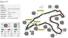 Spa-Francorchamps - mappa del circuito