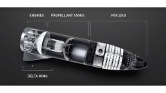 SpaceX: il nuovo razzo Starship spezzato dal vento. Da fermo - Immagine: 5