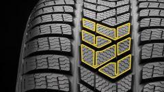 Cosa c'è da sapere sui pneumatici invernali. Lo speciale - Immagine: 1