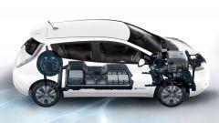 Studio Castrol sulle EV: le batterie di Nissan Leaf