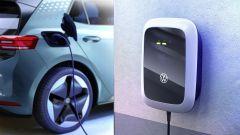 Studio Castrol sulle EV: una wallbox Volkswagen