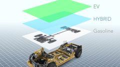 Subaru Global Platform - Immagine: 4
