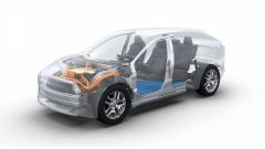 Subaru, la piattaforma del nuovo SUV elettrico
