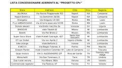 Super Soco CPx sbarca in Italia! Ecco quanto costa e come provarlo - Immagine: 8