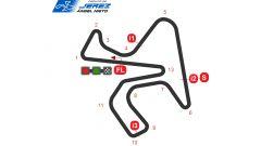 Superbike, Circuito di Jerez