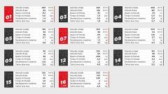 Superbike Round Aragon 2020: orari tv, circuito e risultati - Immagine: 4