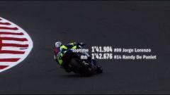 Suzuki Moto GP Development Report # 3 - Immagine: 4