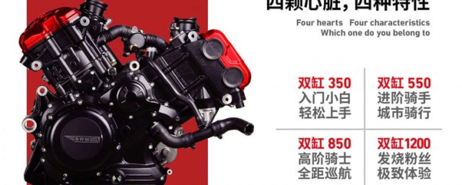 SWM, quattro le cilindrate del nuovo propulsore bicilindrico a V