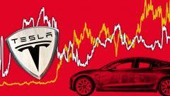 Tesla crolla a Wall Street: -21% per i titoli di Elon Musk