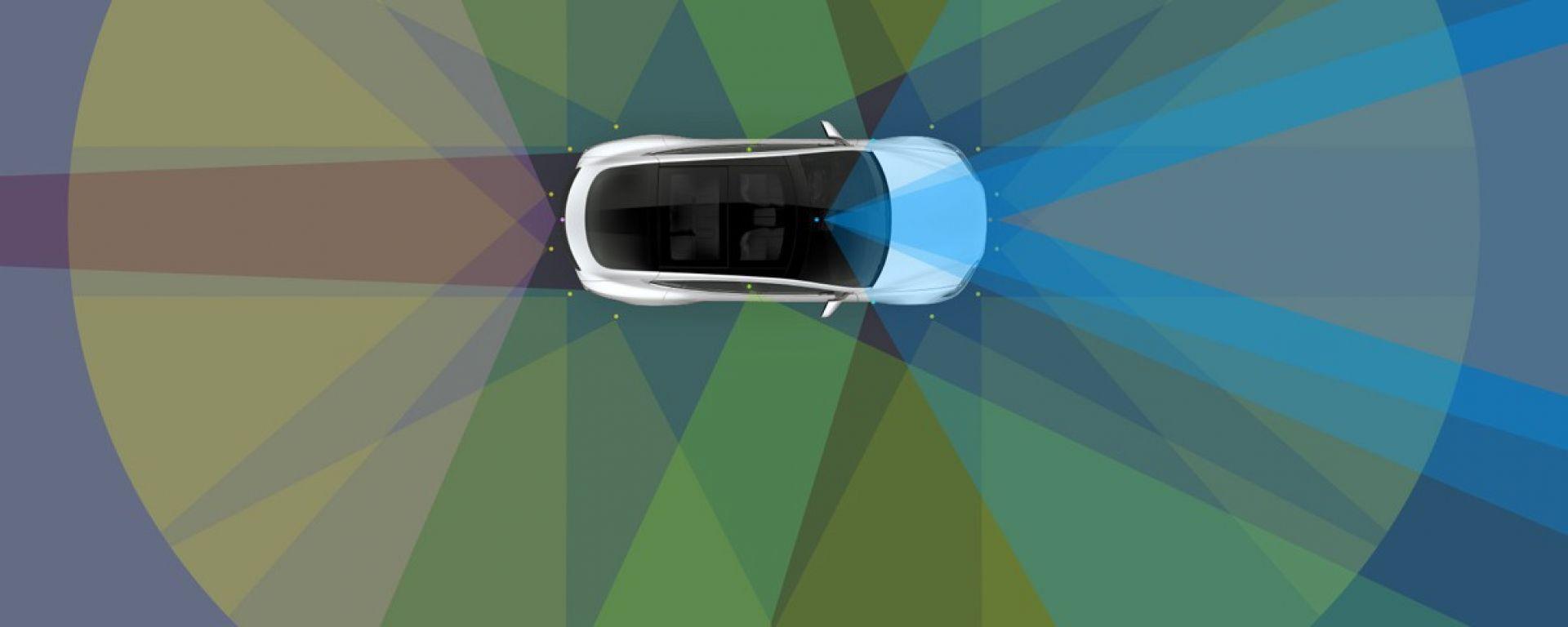 Tesla: il campo visivo dei nuovi sensori per la guida autonoma