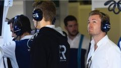 Test Abu Dhabi 2017, Nico Rosberg manager di Kubica