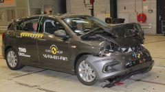 Test Euro NCAP: la Fiat Tipo guadagna 4 stelle grazie alla presenza del pacchetto Safety Pack