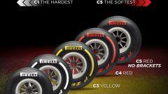 Test F1 2019, Pirelli porterà tutte e 5 le mescole a Barcellona