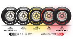 Test F1 Barcellona, tutti i segreti delle nuove gomme Pirelli - Immagine: 1
