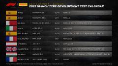 Test Pirelli 2021 - Gomme da 18 pollici F1