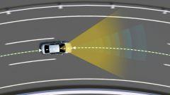 Toyota Corolla Hybrid 2019: sistemi di sicurezza