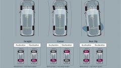 Toyota Land Cruiser V8 Style - Immagine: 62