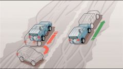 Toyota Land Cruiser V8 Style - Immagine: 60