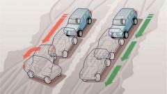 Toyota Land Cruiser V8 Style - Immagine: 59