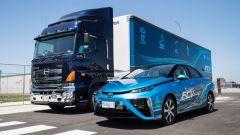 Toyota Mirai FCV accanto al camion attrezzato per il rifornimento di idrogeno