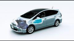 Toyota Prius Alpha - Immagine: 4