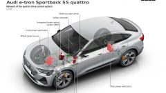 40 anni di Audi quattro. Il futuro? Trazione quattro elettrica [VIDEO] - Immagine: 12
