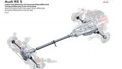 40 anni di Audi quattro. Il futuro? Trazione quattro elettrica [VIDEO] - Immagine: 14