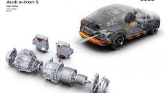 40 anni di Audi quattro. Il futuro? Trazione quattro elettrica [VIDEO] - Immagine: 15