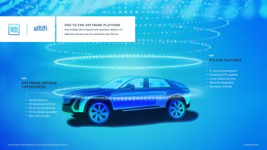 Ultifi, la nuova piattaforma software di General Motors