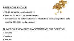 Gli italiani e l'auto nel 2011: l'analisi UNRAE - Immagine: 7