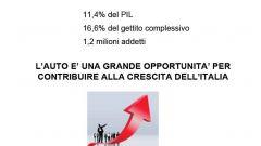 Gli italiani e l'auto nel 2011: l'analisi UNRAE - Immagine: 10