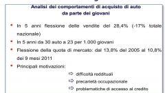 Gli italiani e l'auto nel 2011: l'analisi UNRAE - Immagine: 11