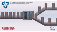 Vengono analizzate le celle delle batterie