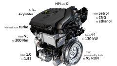Volkswagen 1.5 TSI evo: nuovi turbobenzina crescono - Immagine: 4
