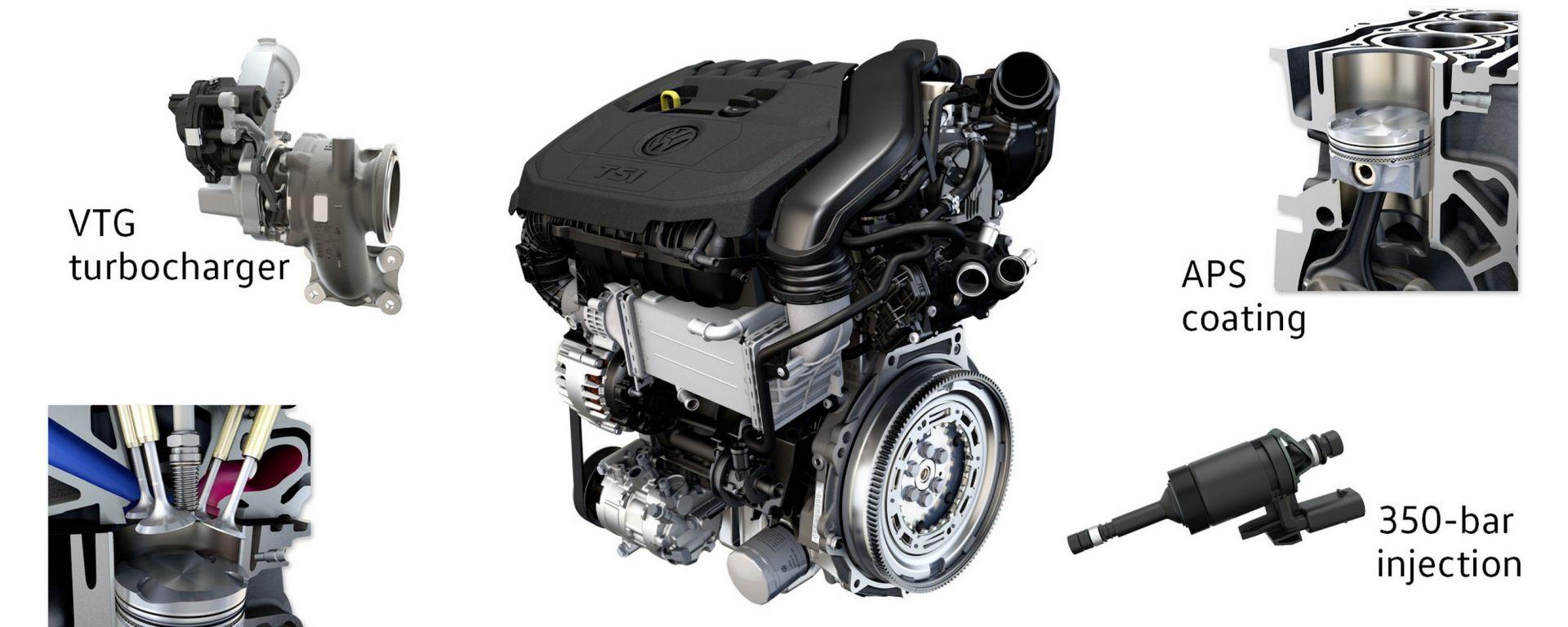 Volkswagen 1.5 TSI evo: nuovi turbobenzina crescono