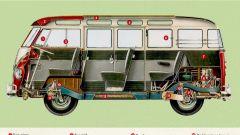 Volkswagen Bulli Concept  - Immagine: 24