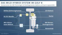 Nuova Volkswagen Golf, come funziona il sistema mild hybrid - Immagine: 3