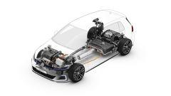 Volkswagen Golf GTE restyling: lo schema tecnico