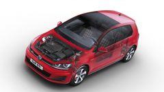 Volkswagen Golf GTI: ecco quanto costa - Immagine: 20