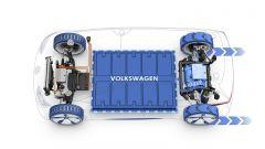 Volkswagen I.D. Concept, schema meccanico