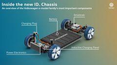 Volkswagen: le elettriche ID avranno lo stesso prezzo del diesel - Immagine: 7
