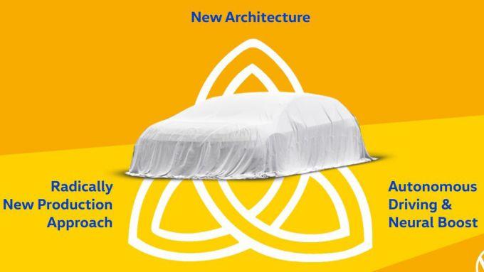 Volkswagen Project Trinity: cosa si nasconde dietro a quella sigla?