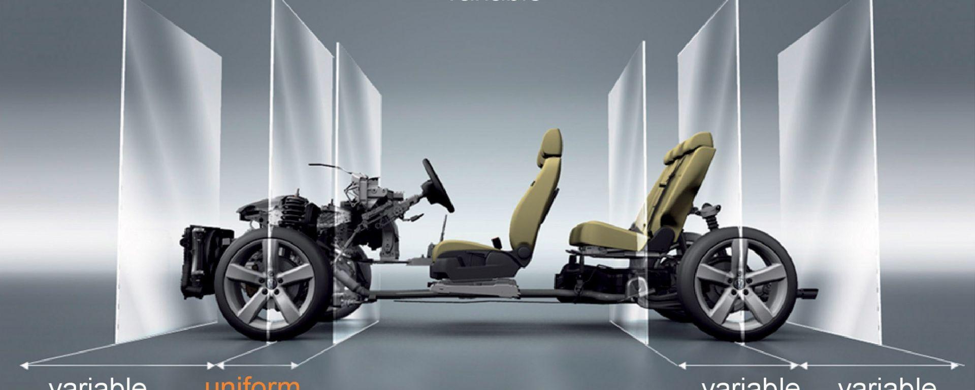 Volkswagen: il pianale modulare MQB nel dettaglio