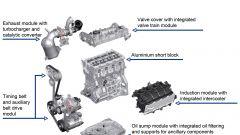 Volkswagen: il pianale modulare MQB nel dettaglio - Immagine: 2